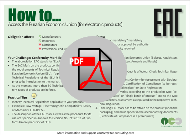 how to...access the EEU market